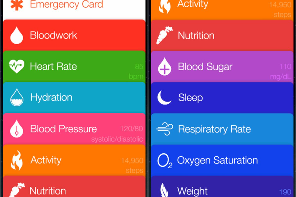 Mockup of Healthbook for iOS 8