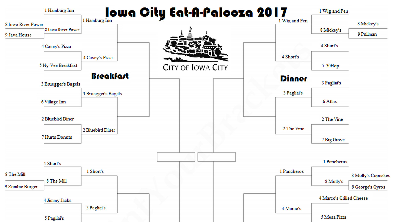 Food_bracket___ic___seeded.0