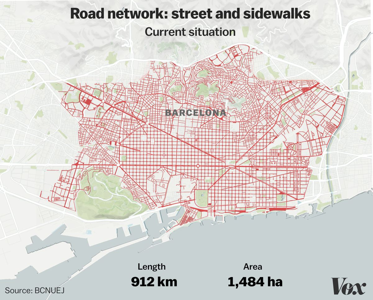 Streets for automobiles in Barcelona, currently.