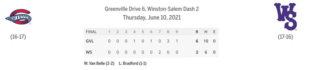 Dash/Drive line score