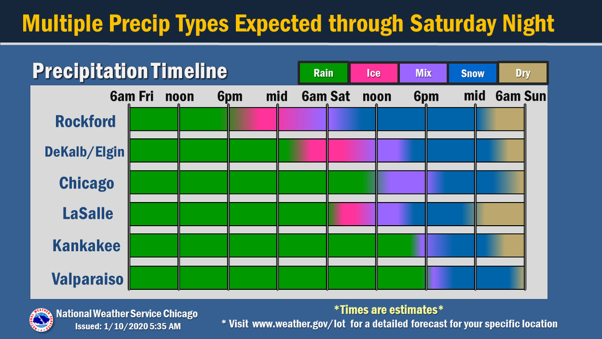 The transition from rain to ice is expected Saturday afternoon in Chicago.