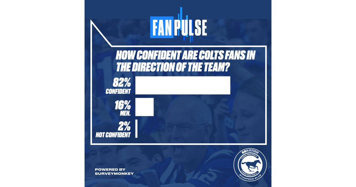 FanPulse  How Colts e4c0158e0
