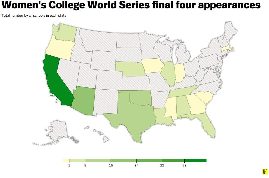 college world series