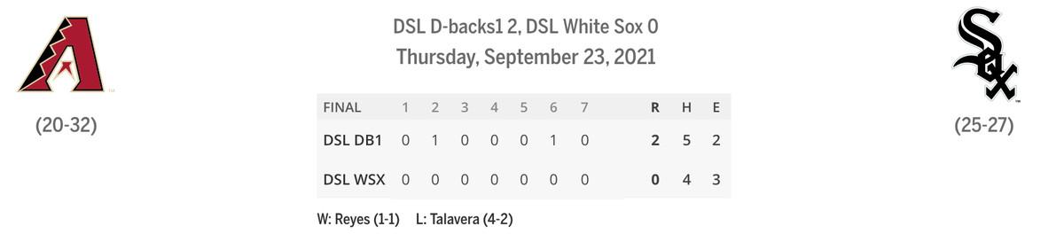 DSL Dbacks/Sox linescore game two