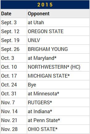 2015 Football Schedule