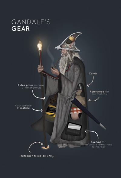 Gandalf gear