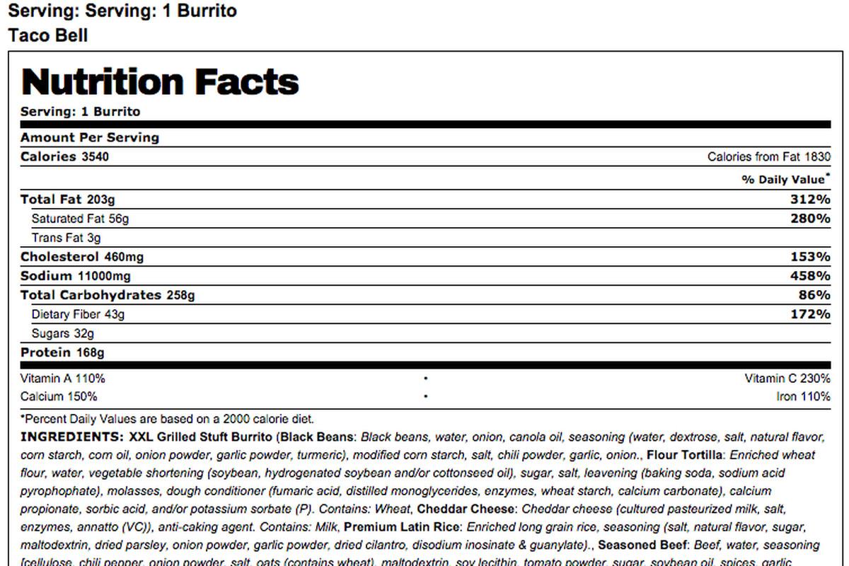 Taco Bell wants us to create custom burritos; mine has 3,540 ...