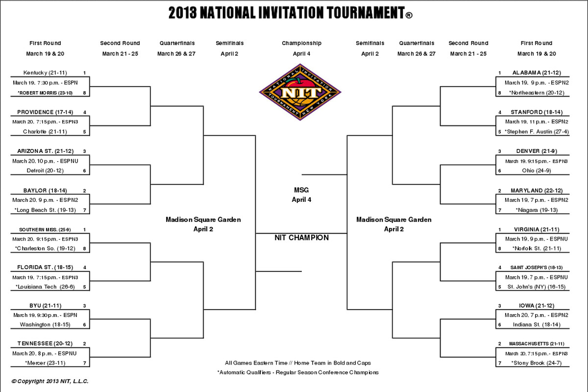 Kentucky Basketball Printable Brackets For The 2013 NIT