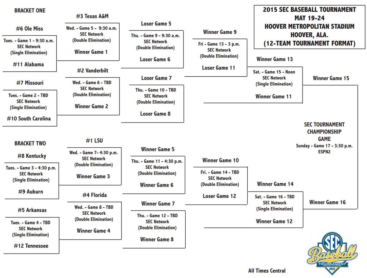 SEC Baseball Tournament Bracket