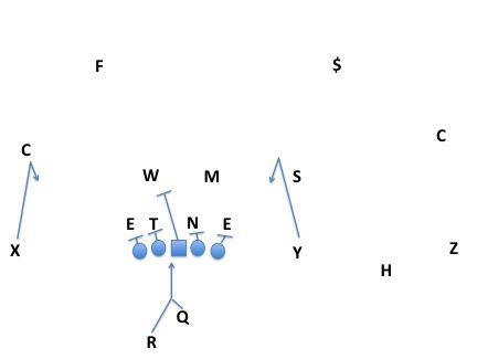 A&M stick-draw