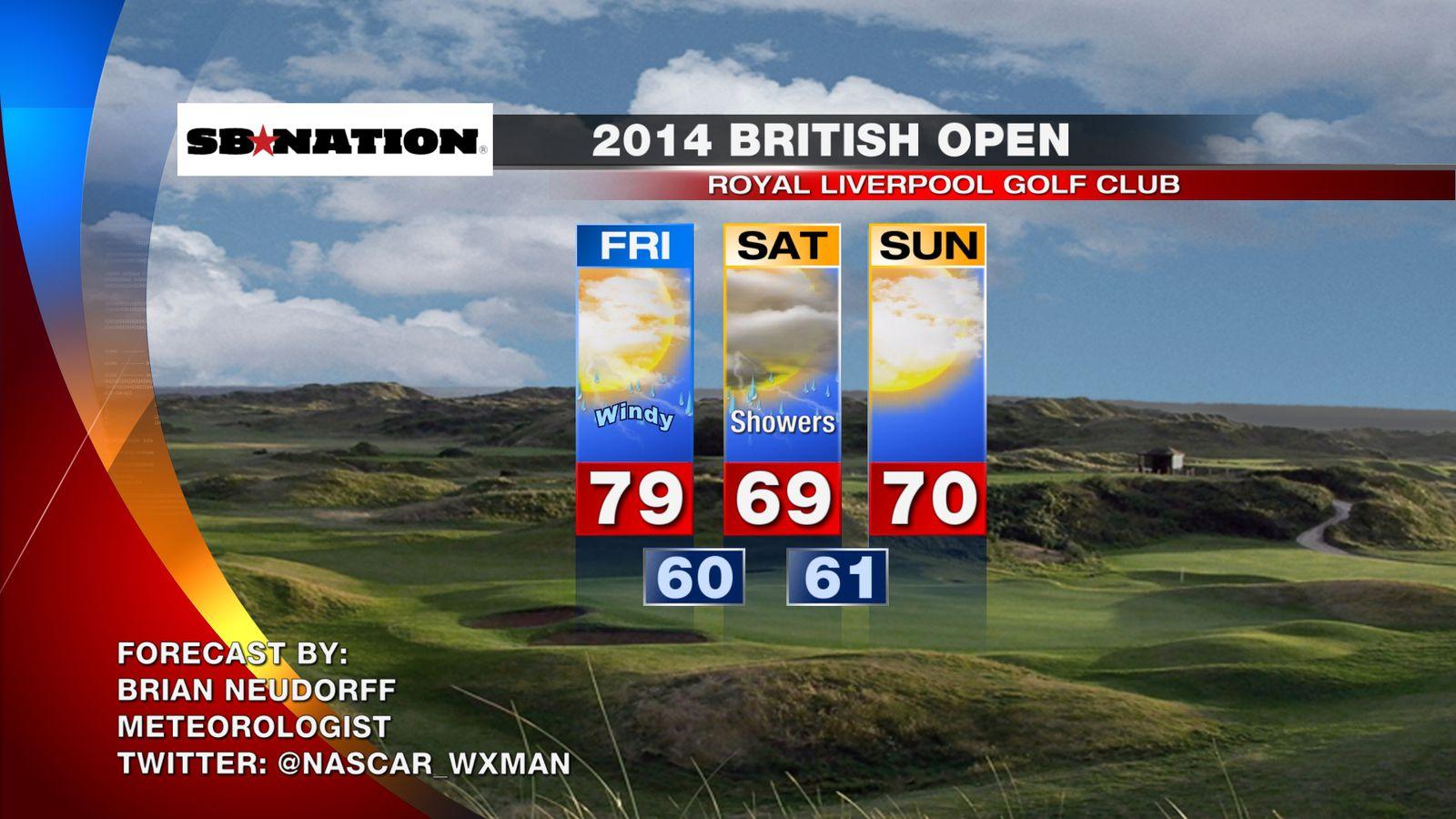 2014年英国公开天气预报:周五有些阵雨