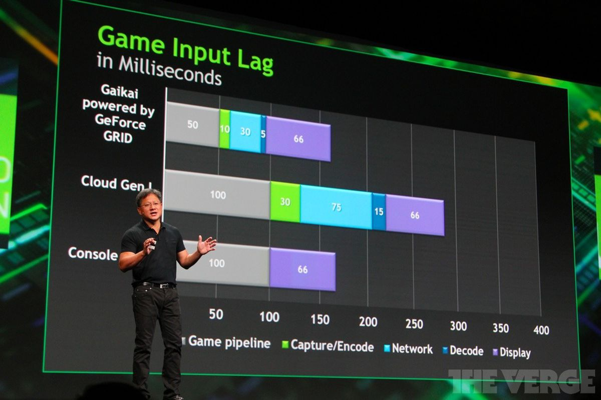 Nvidia announces GeForce Grid: cloud gaming direct from a GPU, with