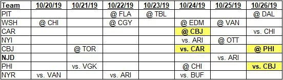 Team schedules for 10-20-2019 to 10-26-2019