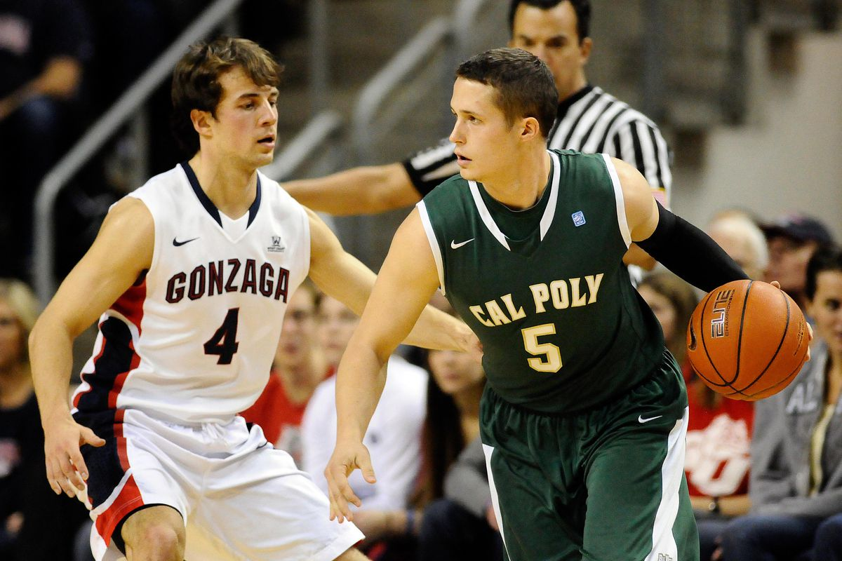 Kevin Pangos leads the Bulldogs against the Cougars on Saturday