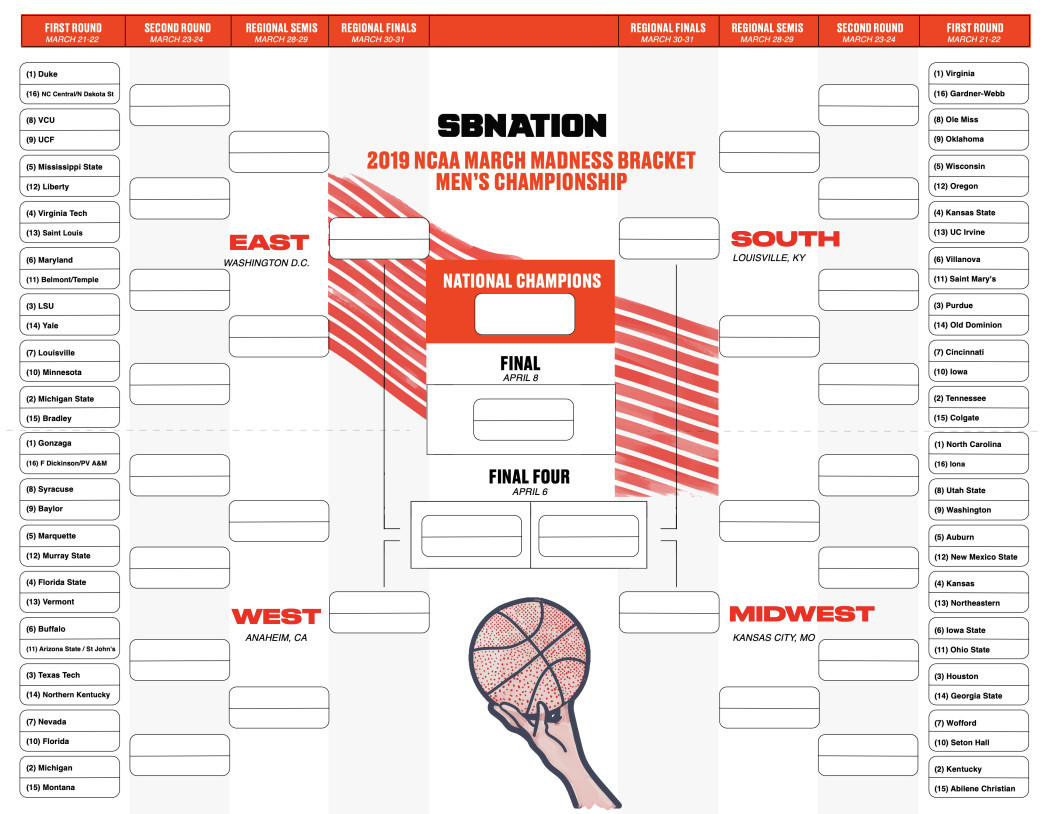 Printable Ncaa Bracket 2019 Make Your Predictions With Sb Nation S