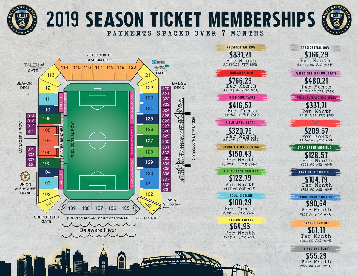 Who has the best season ticket prices in MLS? - Big D Soccer