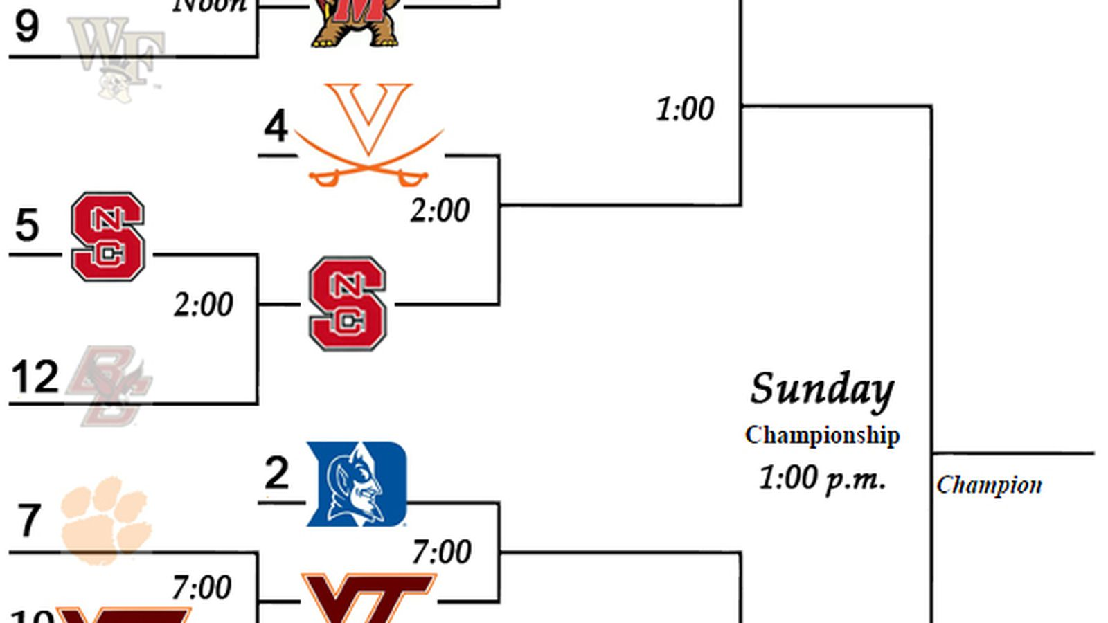 Image Result For Acc Tournament Bracket