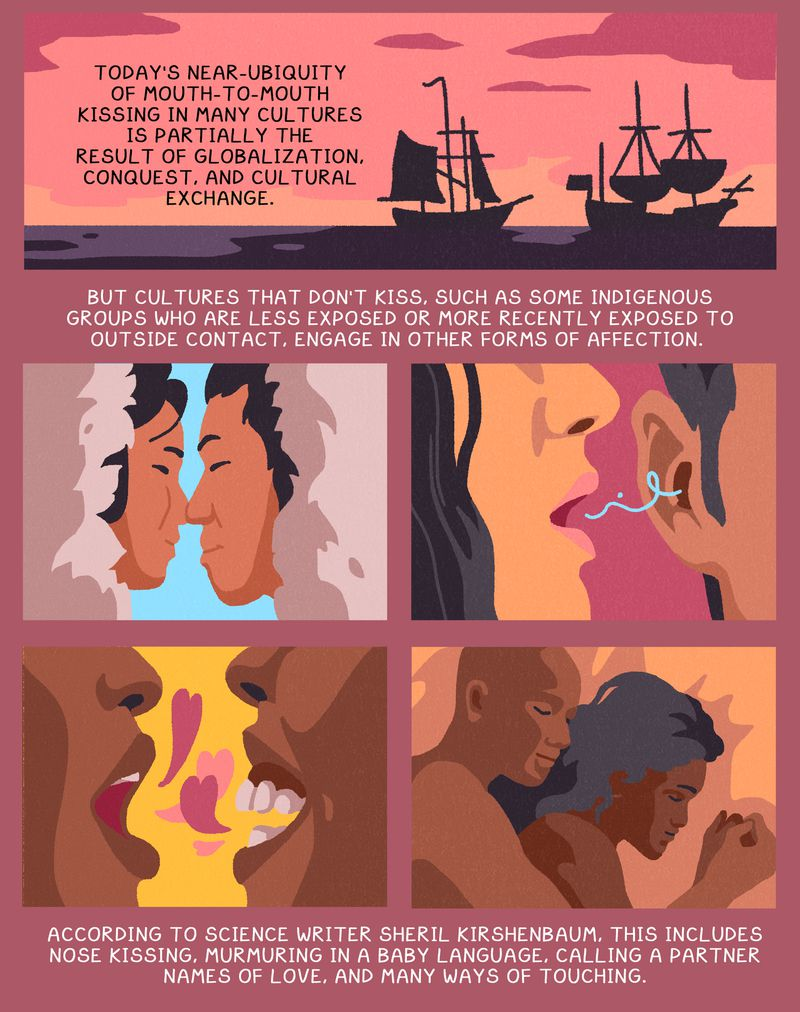 The ubiquity of mouth-to-mouth kissing is partially the result of globalization. But cultures that don't kiss, such as indigenous groups less exposed or more recently exposed to outside contact, engage in other forms of affection, like nose-kissing.