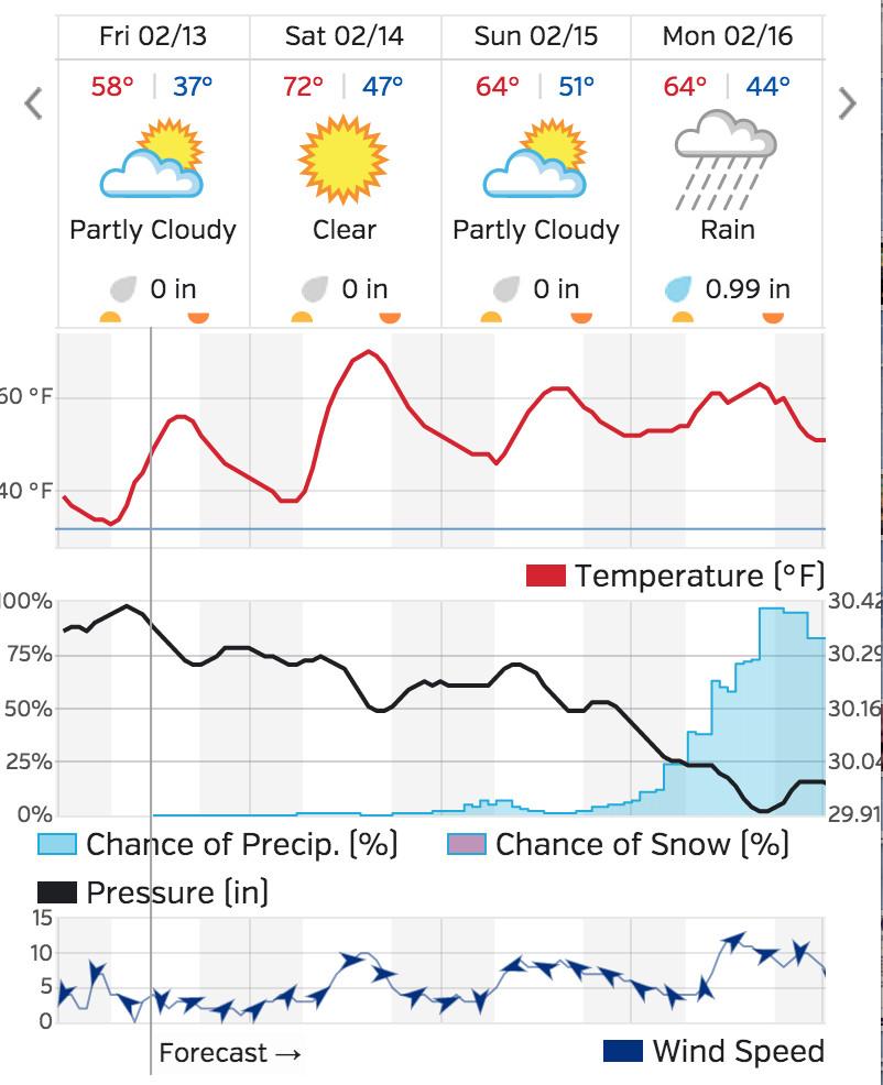 weather 2-13-15