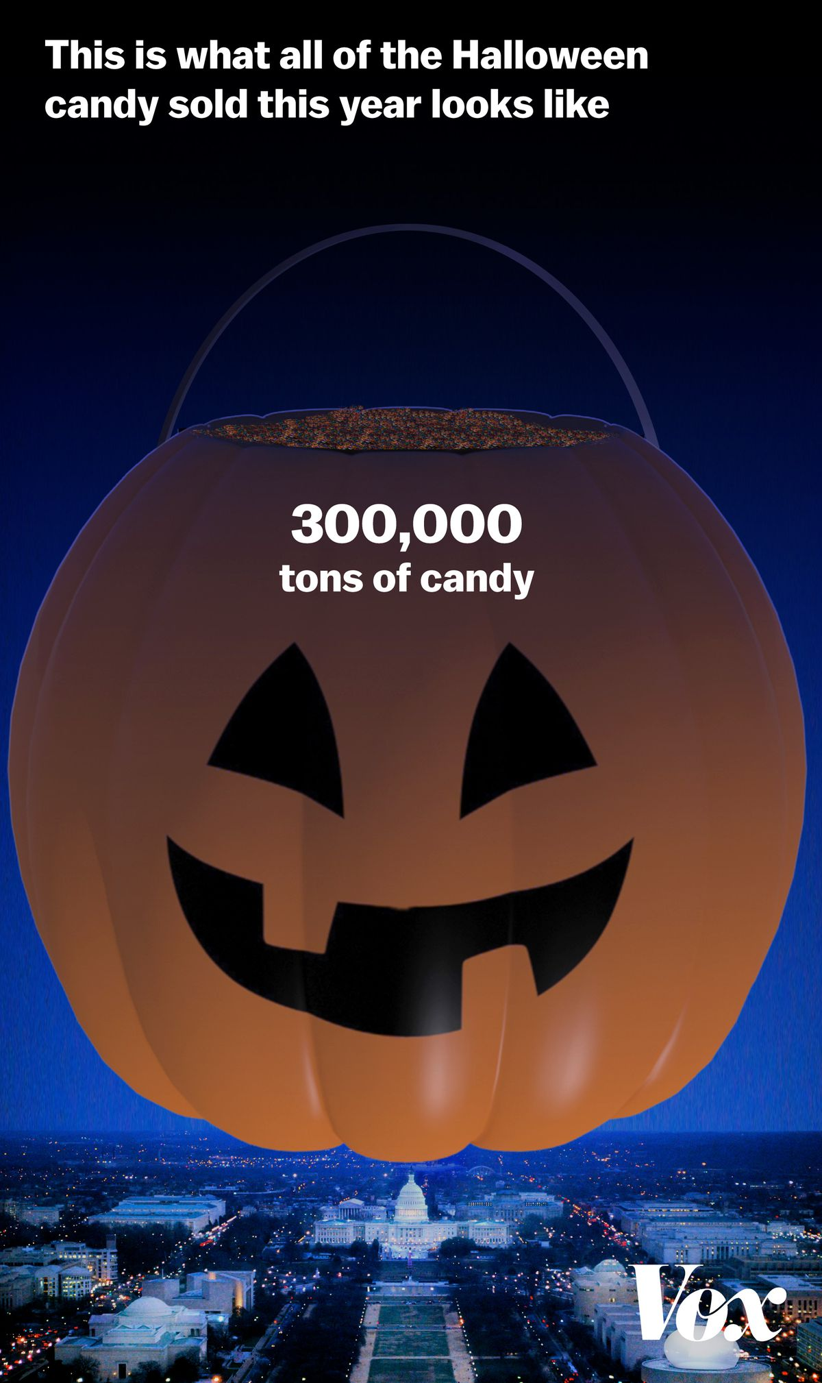 all the candy that's sold during halloween week, in one massive