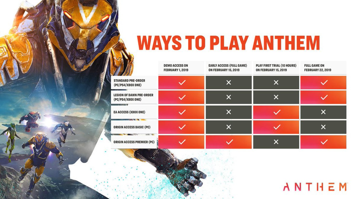 Anthem VIP Demo Code How to Redeem and Download, Full Demo ...