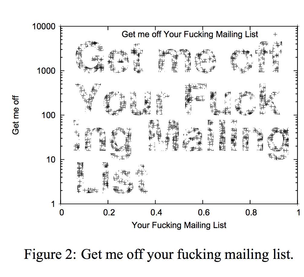 mailing list 2
