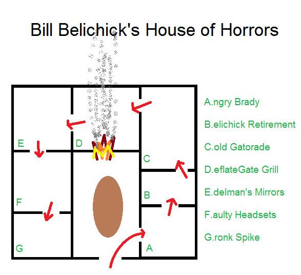 Belichick Horror