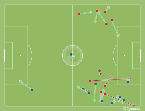 Cox and Mackie first half passing
