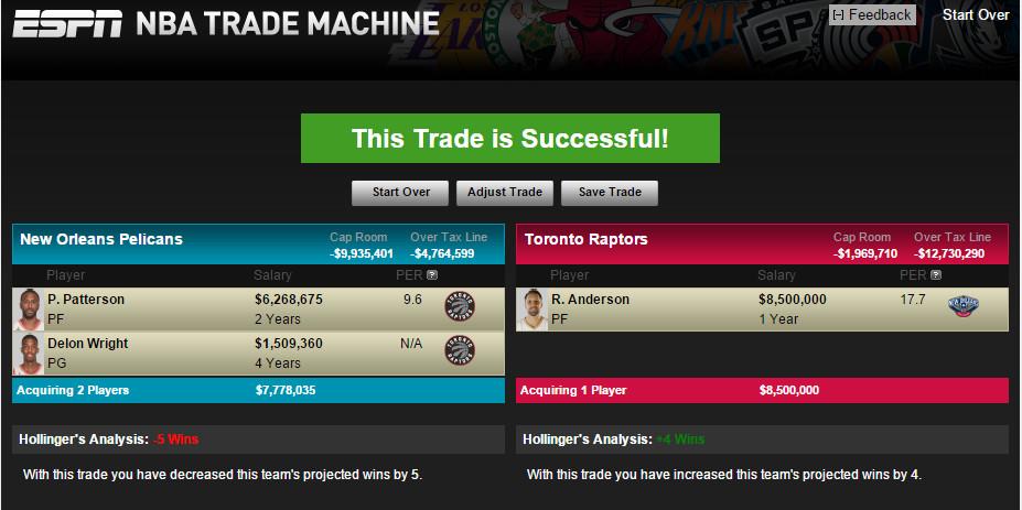 Toronto Trade