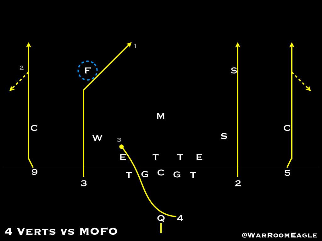 4Verts vs MOFO