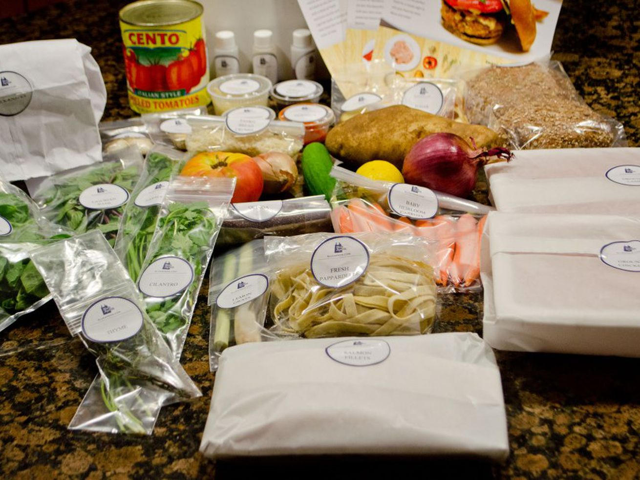 Blue apron business model