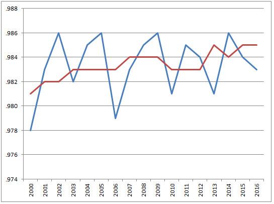 Mystery-Chart-8