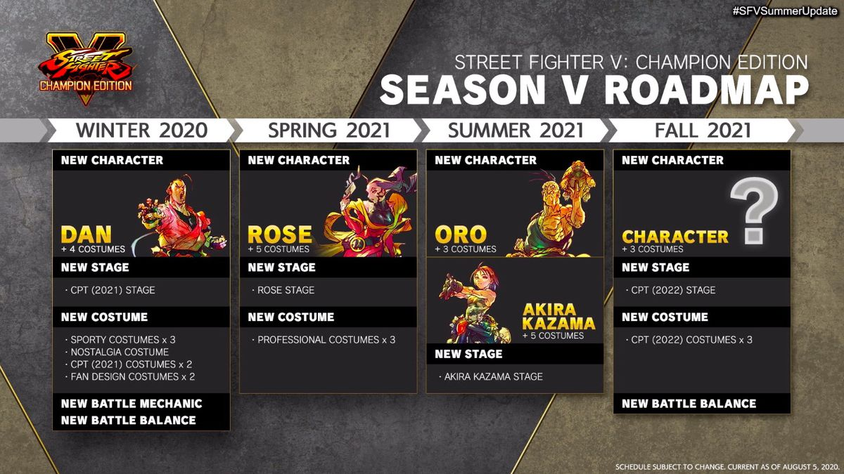 Season 5 for Street Fighter 5: Champion Edition will bring back Dan Hibiki, Rose, and Oro from past Street Fighter games, as well as introduce Akira f