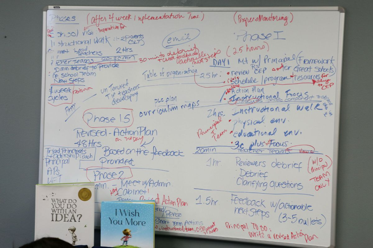 A whiteboard in Rodriguez-Rosario's office with plans for an intricate monitoring protocol for Renewal schools this year.