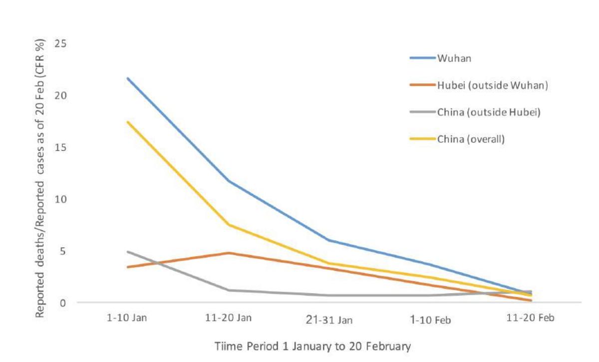 Coronavirus Death Rate The Latest Estimate Explained Vox