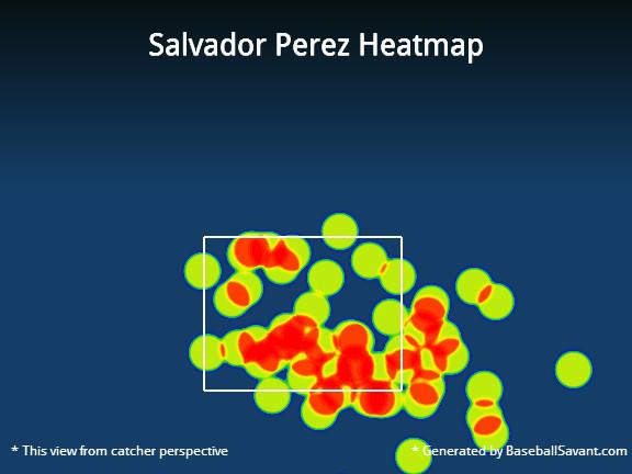Perez 0-2