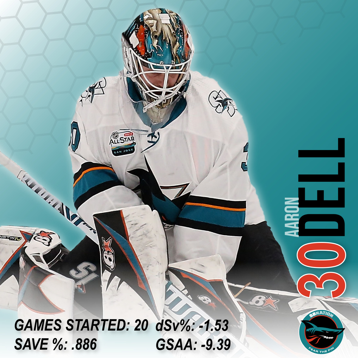Aaron Dell player card