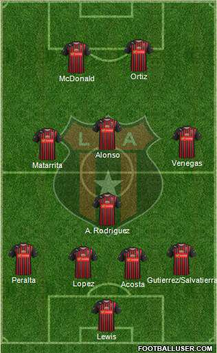Alajuelense Lineup (4132) 3/2/2015