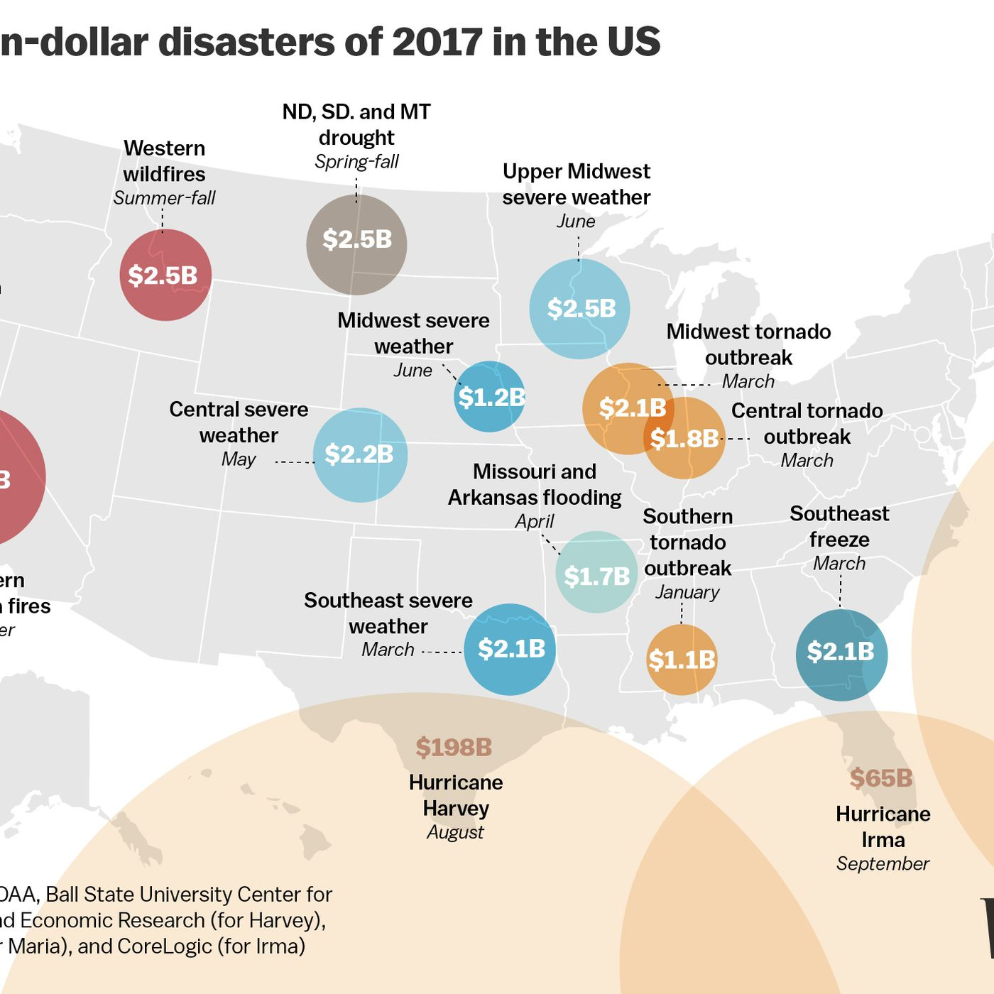 Disasters 2017 The Devastating Hurricanes Fires Floods And Heat Brief History Exploded Part Diagrams 28 Parts 2 Pages Disassembly Explained Vox