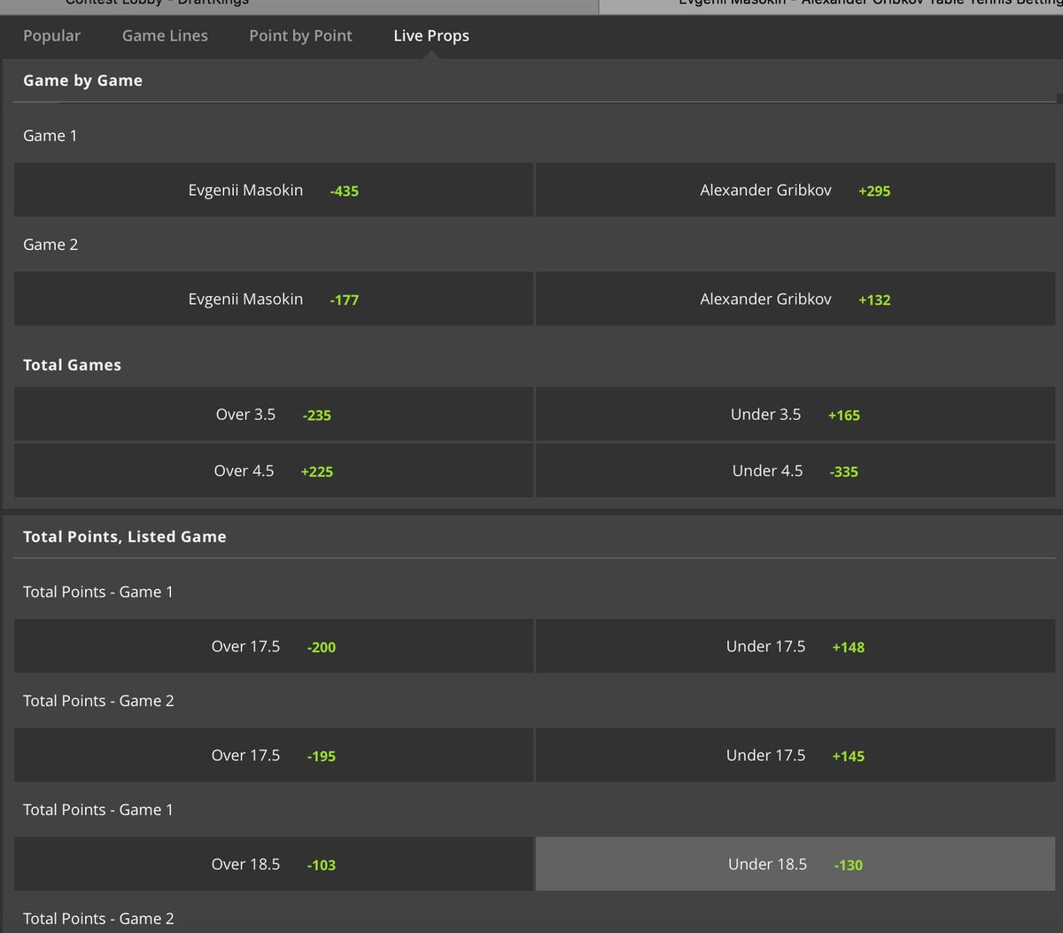 best spread betting sites ukraine
