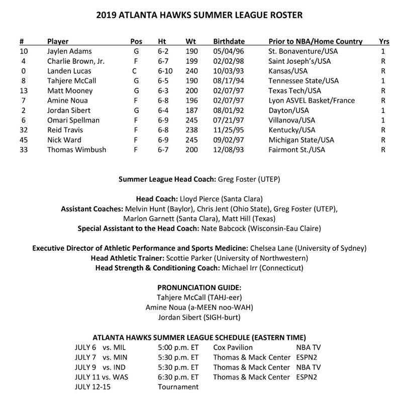 Atlanta Hawks announce Las Vegas Summer League roster - Peachtree Hoops