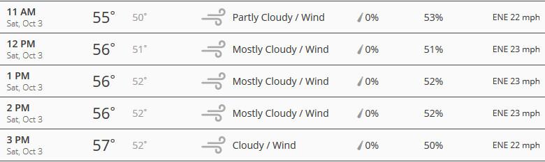 nu weather