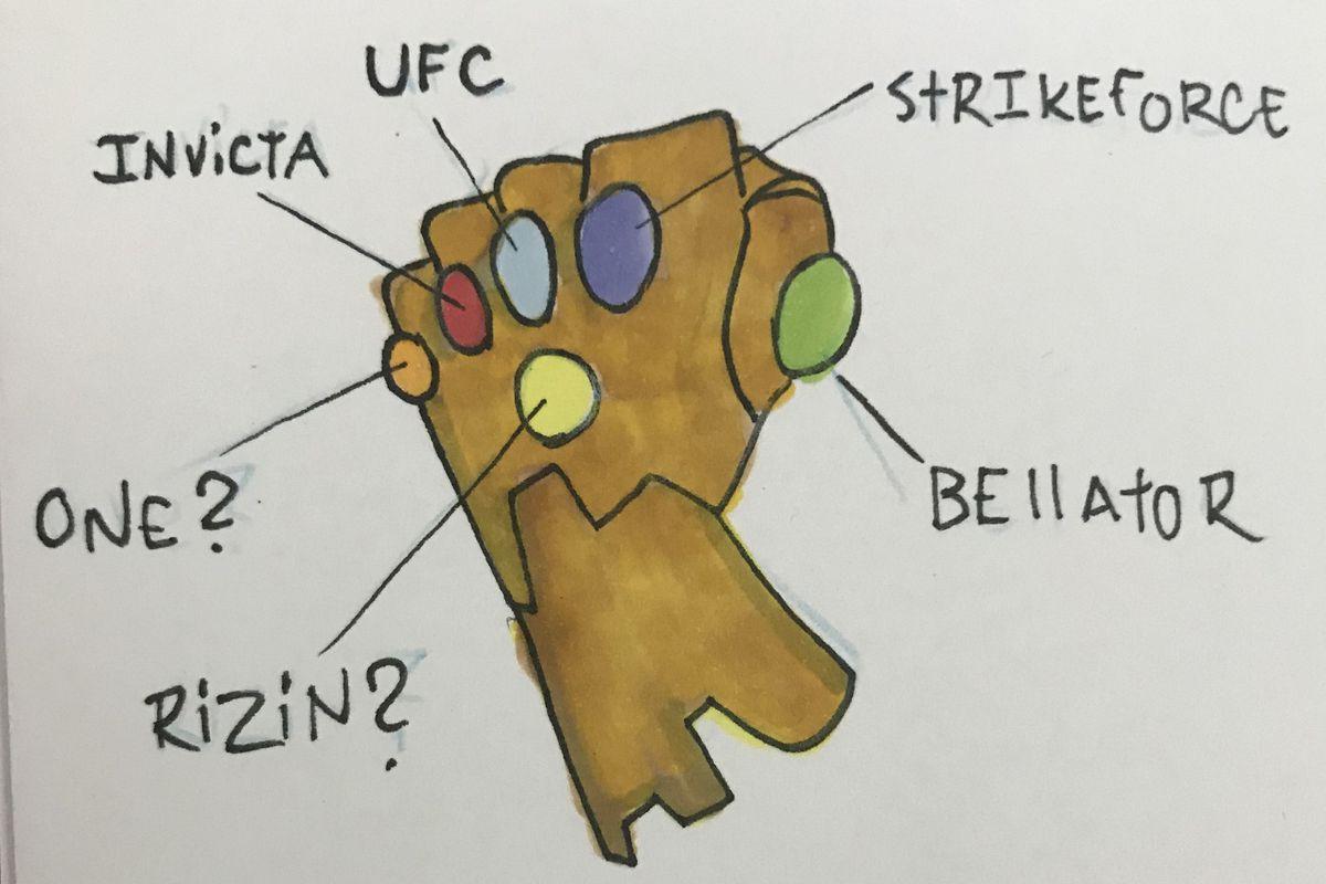 Chris Rini, MMA Squared, Cris Cyborg, UFC, Bellator, Invicta, Strikeforce, Dana White,
