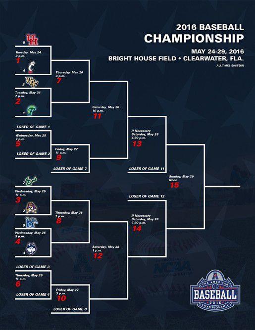 Aac Baseball Tournament 2016 Bracket Schedule Scores And Tv Info