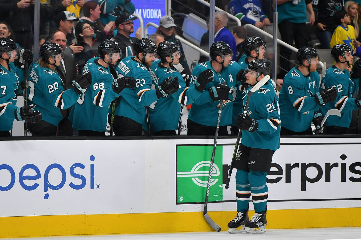 Feb 16, 2019; San Jose, CA, USA; San Jose Sharks right wing Timo Meier (28) celebrates a goal with the Sharks bench during the first period of their game against the Vancouver Canucks at SAP Center at San Jose.