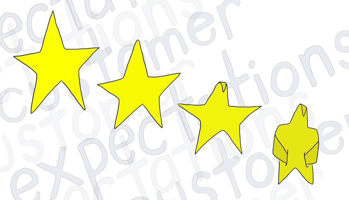 Maslow stars