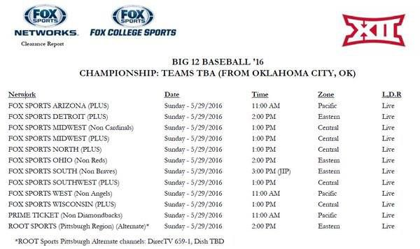 Big 12 Baseball TV