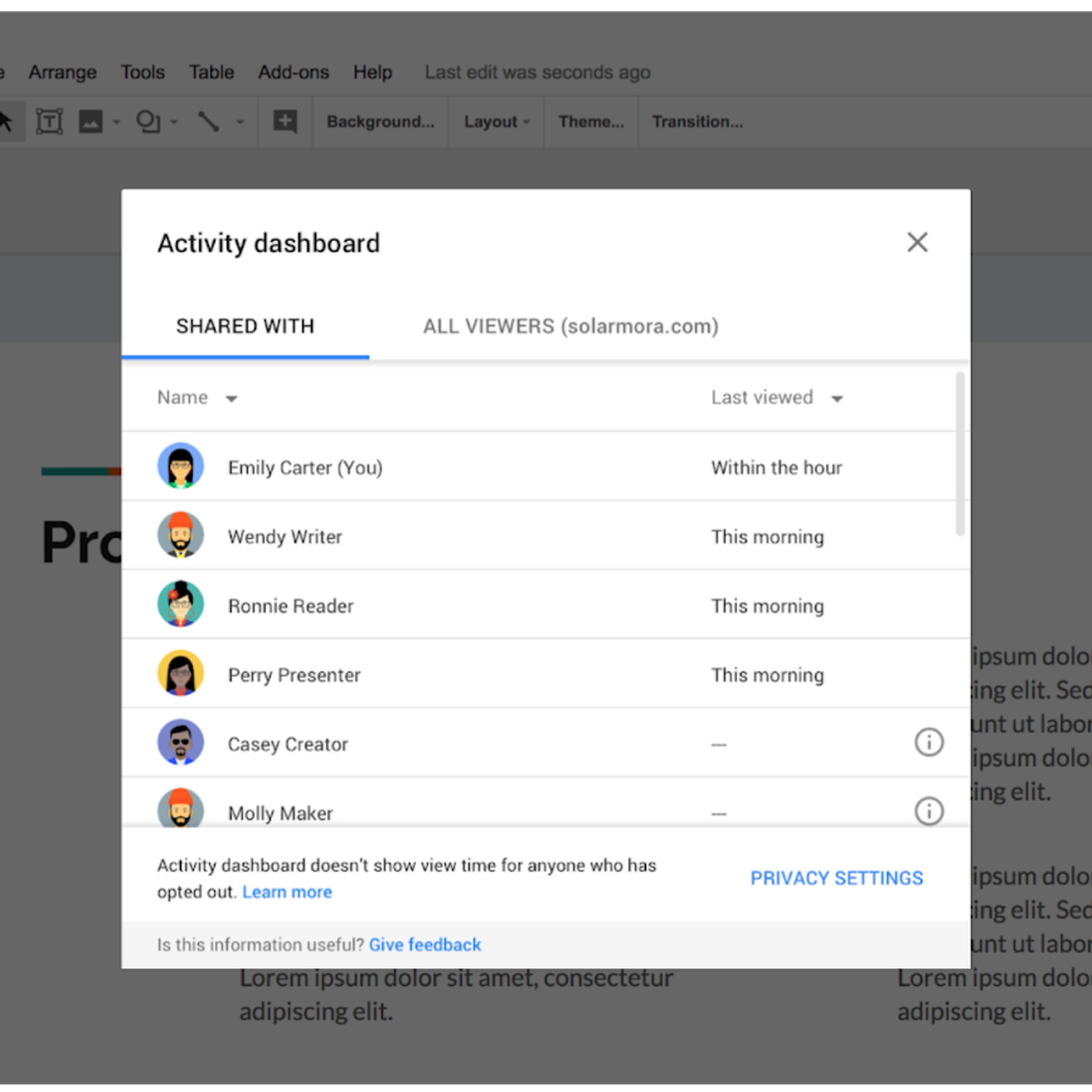 Google's G Suite is getting a new activity dashboard to show