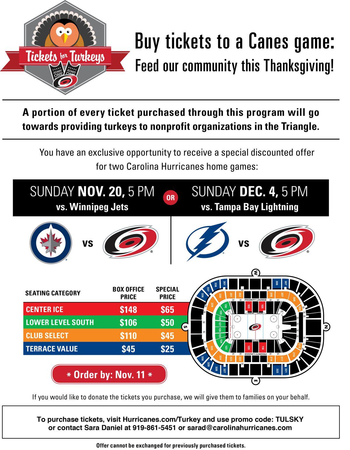 Tickets for Turkeys JPG