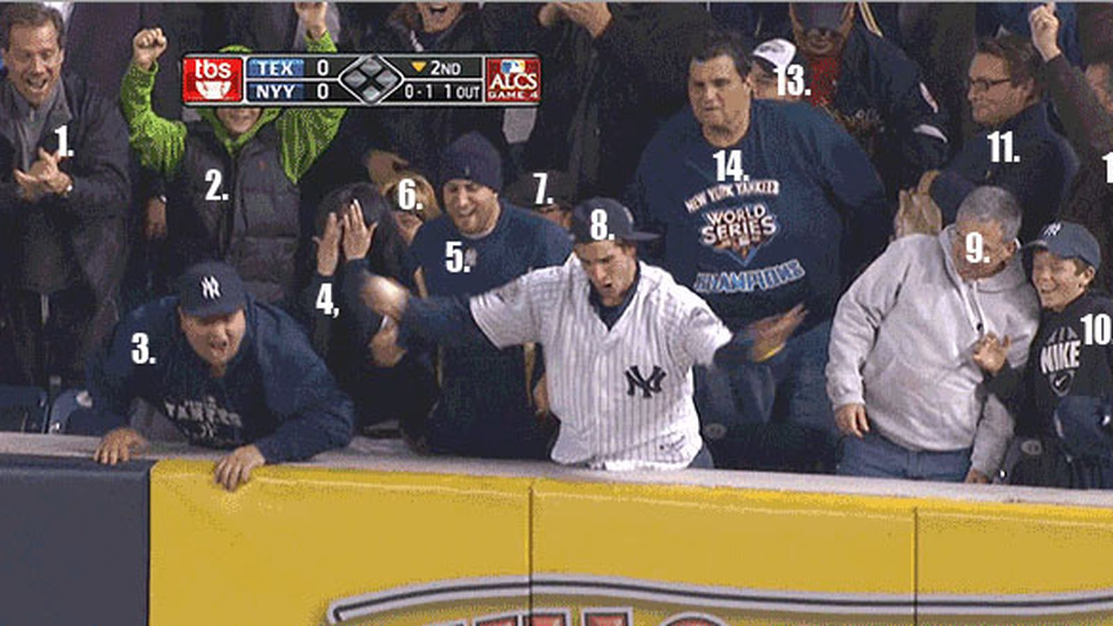 Yankeesfans The Stories Behind The Animated Gif